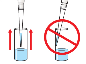 Pipetting technique