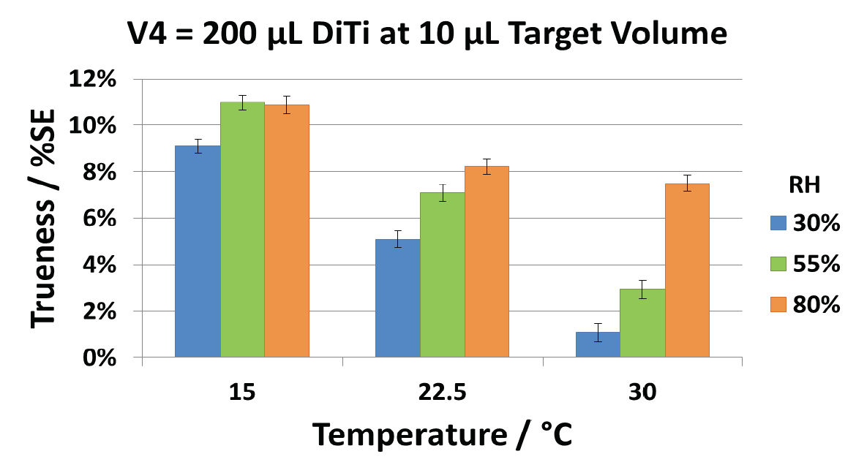 Figure 1. Example 1