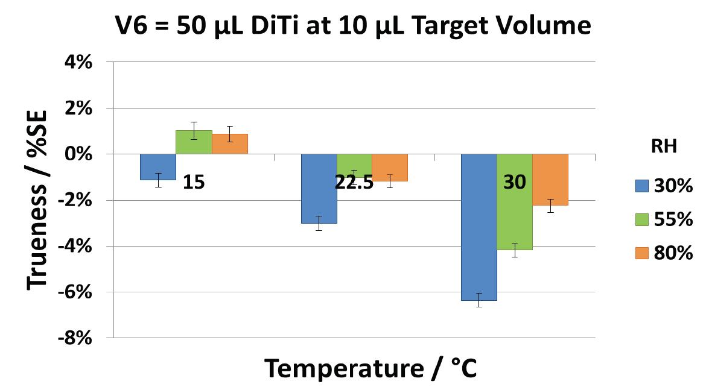 Figure 1. Example 2