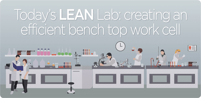How to make your lab LEAN