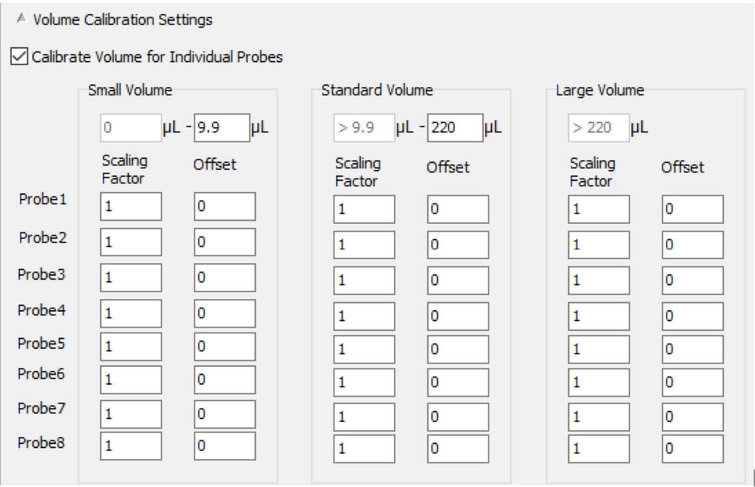 Figure 1. Span-8 Per Probe Volume Calibration > Hardware Setup Setting