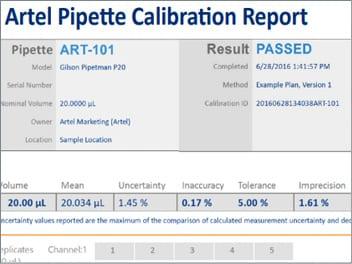 Artel PCS Calibration Report