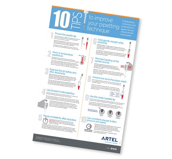 10 Tips Poster