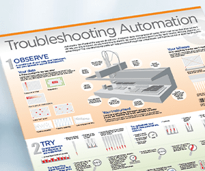 Troubleshooting Automation